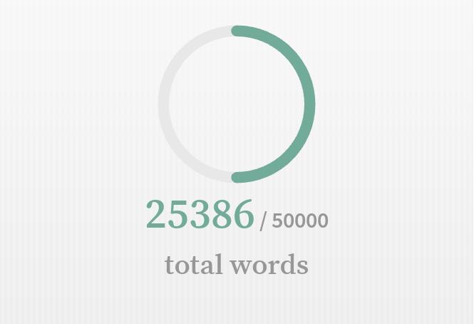 Dat zijn heel veel woorden! NaNoWriMo dag 11-20